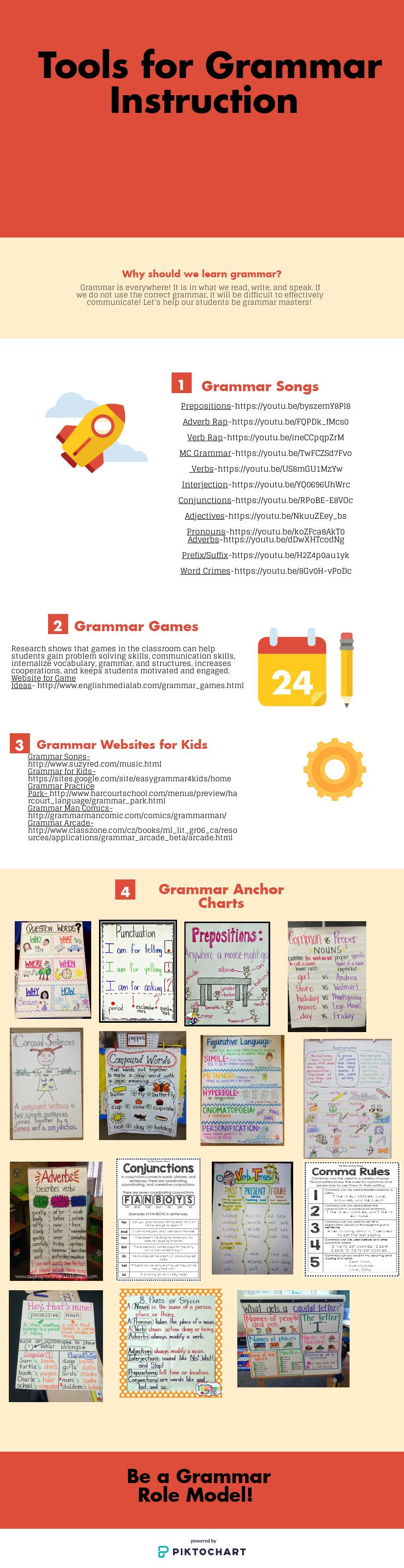 grammar-inforgraphic