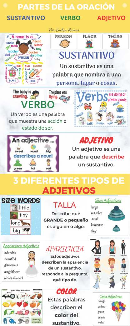 Parts of SPeech- Spanish.pdf