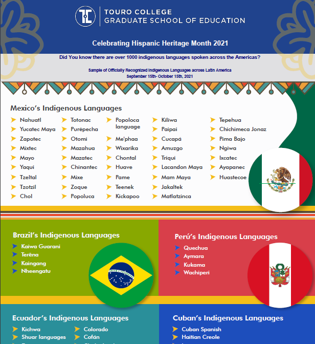 Hispanic Heritage Month 2021: Infographic on Samples of Officially Recognized Indigenous Languages across Latin America designed by Dr. Jasmin (Bey)Cowin